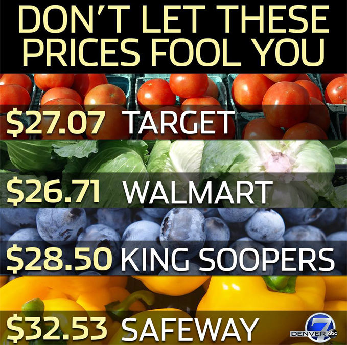 Which Denver Grocery Store Is The Cheapest? Walmart