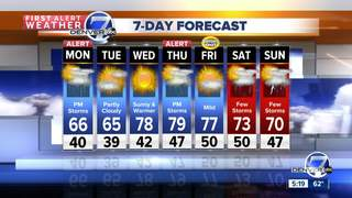 Unsettled weather for the Memorial Day Weekend