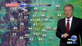 Cooler and wetter for the start of the weekend