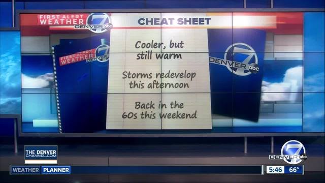 Cooler for the holiday weekend