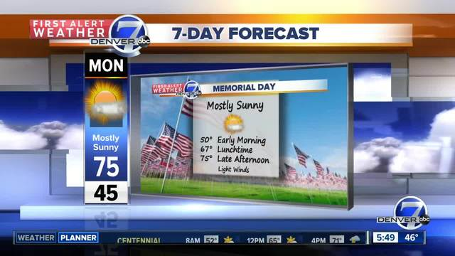 Much warmer and drier on Memorial Day