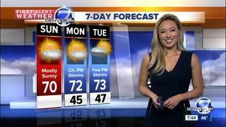 A warm up coming- 80s are back in the 7day