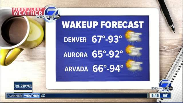 Scattered thunderstorms will bring relief from the heat