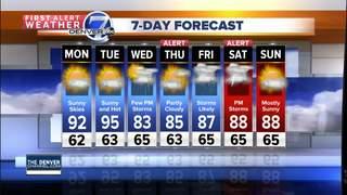 Chances for rain this week