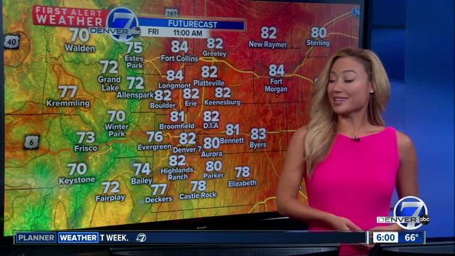 Temps on the rise as weekend approaches- afternoon storms possible
