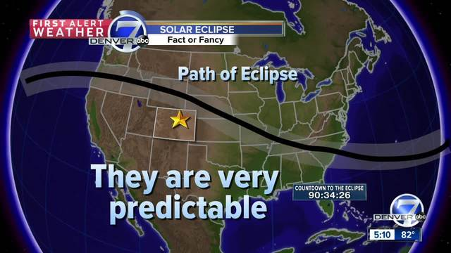 Eclipse Fact and Fiction- 5 things to know before you watch the sun