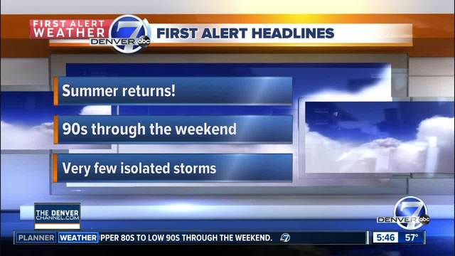 Warmer and drier through the weekend