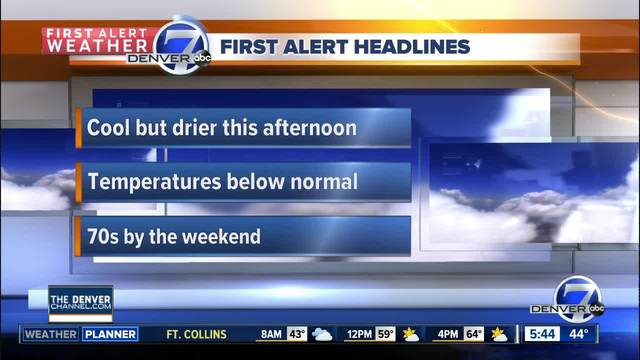 Tuesday forecast- Cool conditions to continue across Colorado