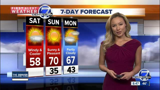 Cooler for Saturday- nice on Sunday-