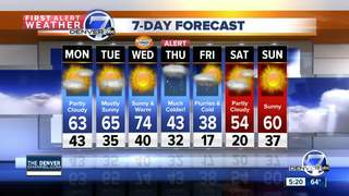 Snow is in the 7 day forecast!