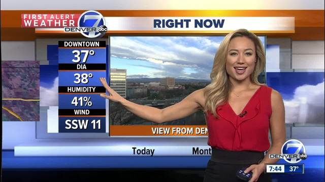 Mild weather to finish the weekend-