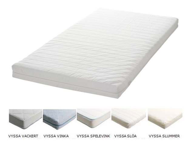 Ikea Recalls 169 000 Vyssa Crib Mattresses Due To Risk Of