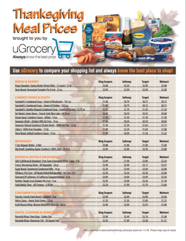 grocery list and prices