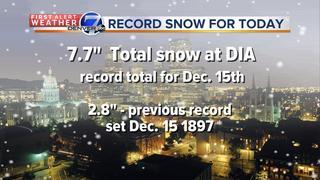 How much snow has fallen?
