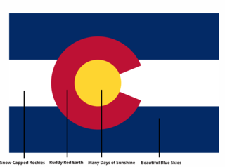 Fun CO facts: Why CO's flag is so meaningful