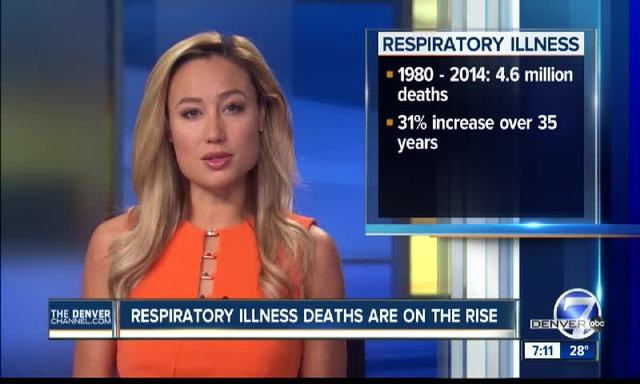 Respiratory Illness Deaths Are On the Rise