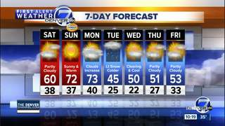 Cold front affecting temps on Saturday