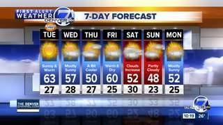 No major storms ahead this week