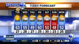 No major storms ahead this week