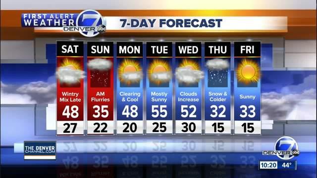 Cooler air and snow moves through Colorado