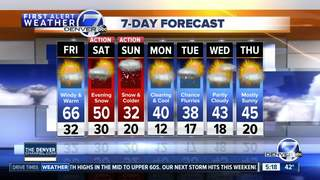 Warm again in Denver on Friday, then snow!