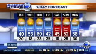 Denver can expect a warming trend