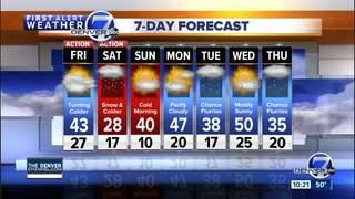 Denver hit 61 degrees Thursday, snow by Saturday