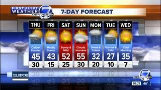 Windy across Colorado, snow for mountains
