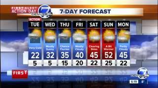 First Alert Action: Snow, cold/ slick in Denver