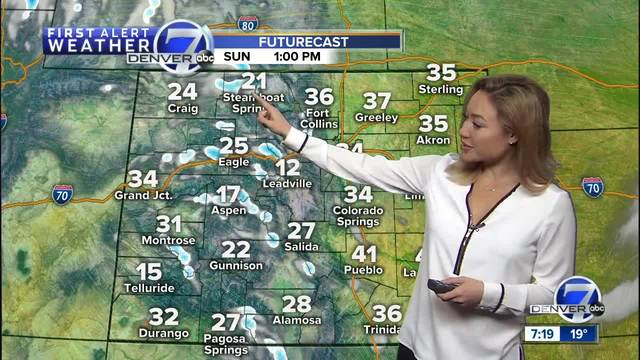 Cool with sun for Denver Sunday- light snow mtns