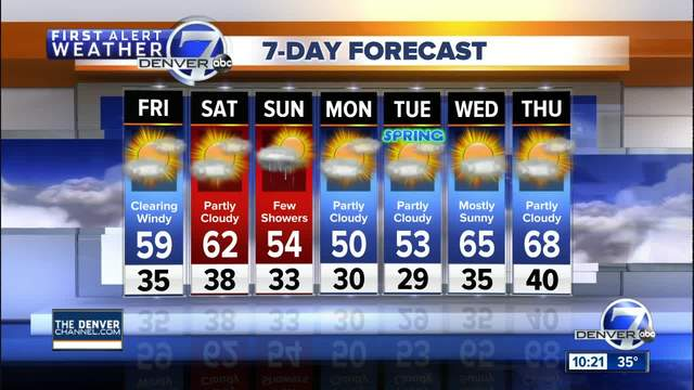 Cold front bringing rain- snow- and wind to Colorado