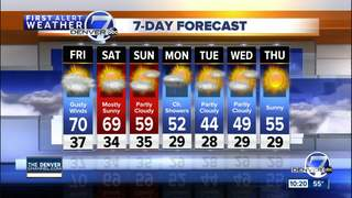 60s and 70s across the Denver metro Friday