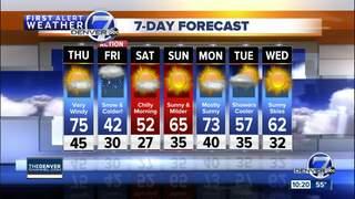 Warm Thursday, snow Friday
