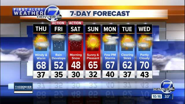 The next storm will hit Colorado on Friday- with a chance of rain and…
