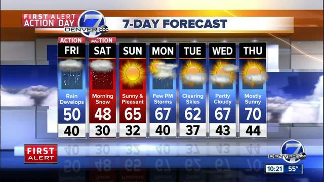 Storm will hit Colorado Friday and Saturday with rain and snow in Denver