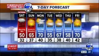 Rain & snow for Denver tonight & early Saturday