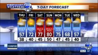 Weak cold front blowing into Colorado