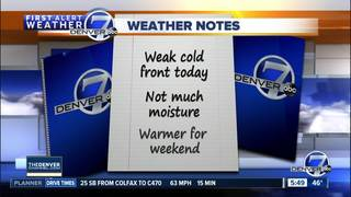 Weak cold front hits Denver today