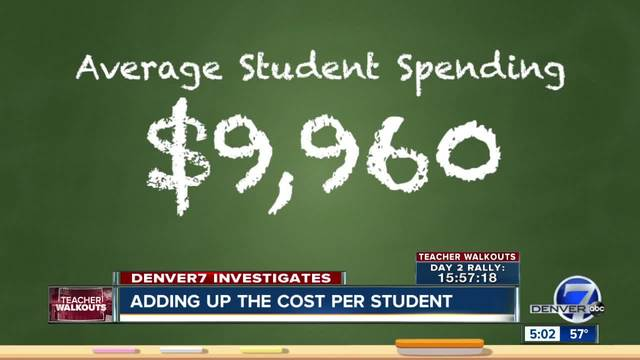 Colorado spends an average of -9-960 per student- Here-s how that…