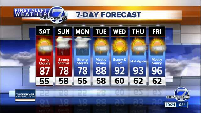 Storms move out Friday night- calm weather for the evening