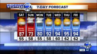 Cooler with strong storms on Sunday for Denver
