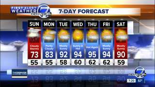 Cooling down with strong storms for Sunday
