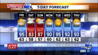 Denver ties all-time record high at 105