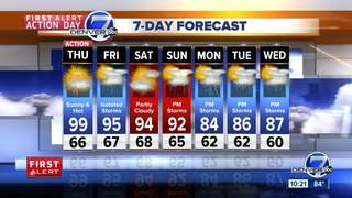 Hot and dry in Colorado for the next few days