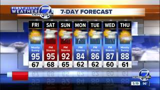 90s this weekend, then 80s and rain next week