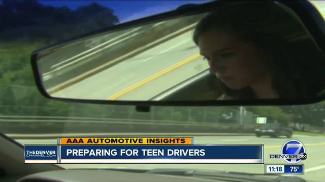 Preparing Your Teens for the Responsibilities of Driving