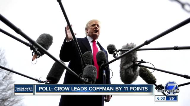 Poll shows Democrat Jason Crow leads incumbent Rep- Mike Coffman by 11…