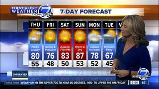 Cooler for the next two days in Denver