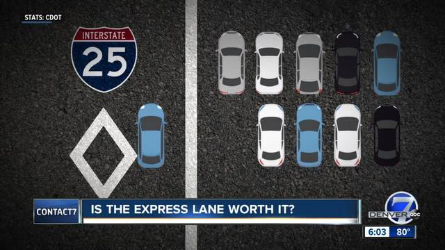Contact7 asks CDOT about express lanes in new projects in response to…