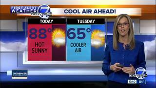 From upper 80s Sunday to 60s on Tuesday in metro